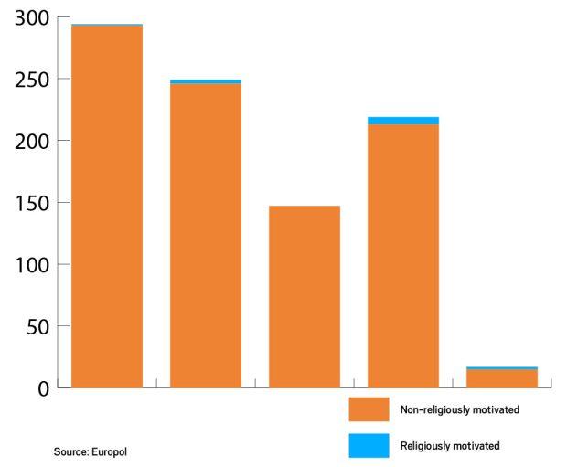 terror-attack-graphic-2