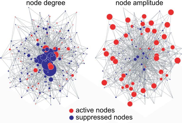 Blogosphere-Networks-768x517
